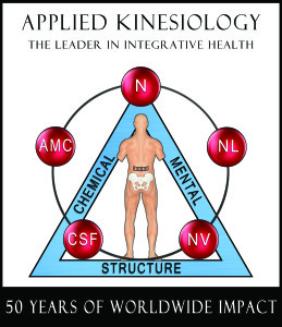 Applied Kinesiology Tacoma